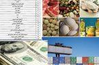 مابه التفاوت ۵۰ هزار میلیاردی واردات کالاهای اساسی/جزییات یارانه برق و گاز مشخص شد+ جدول