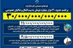 نقرهداغ مفسدان توسط قوهقضاییه؛ بازگشت ۳۰ هزار میلیارد به بیتالمال و شاکیان خصوصی